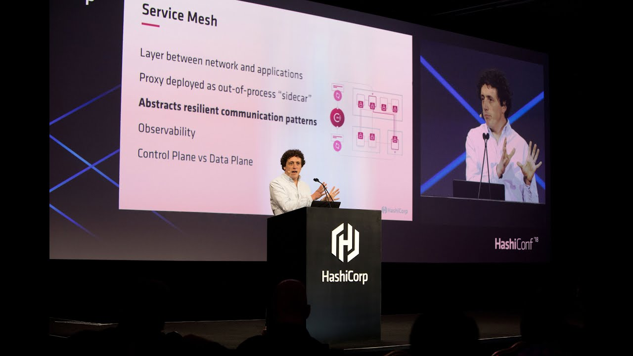 Consul: Service Mesh for Kubernetes and Beyond