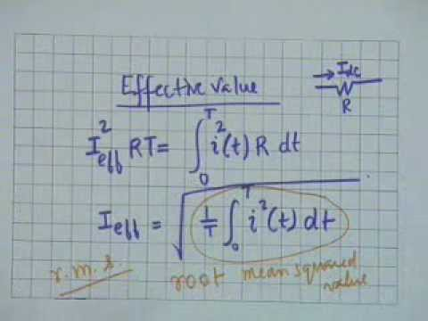 7 Periodic Wave Forms & Elements of Amplifiers