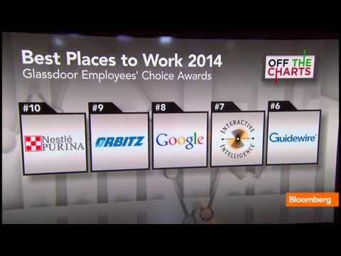 Top 10 Places to Work: Bain & Co. Tops Facebook