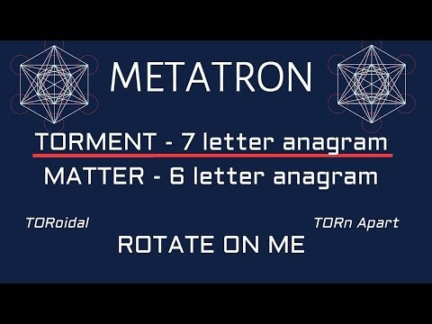 "Metatron's Torment: The ""Matrix Overlay"" Summarized in 15 Minutes"