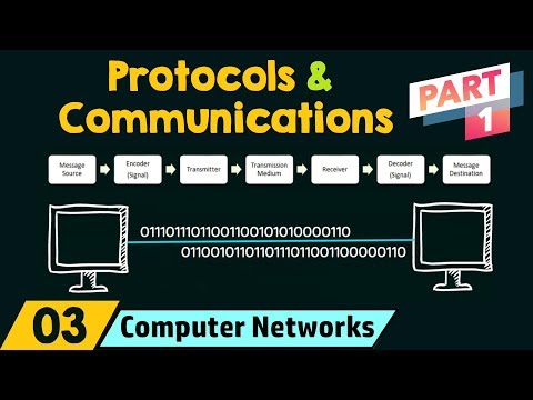 Network Protocols & Communications (Part 1)