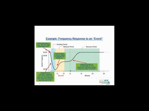 """Webinar: """"Wind: A Good Citizen of the Electric Grid"""""""