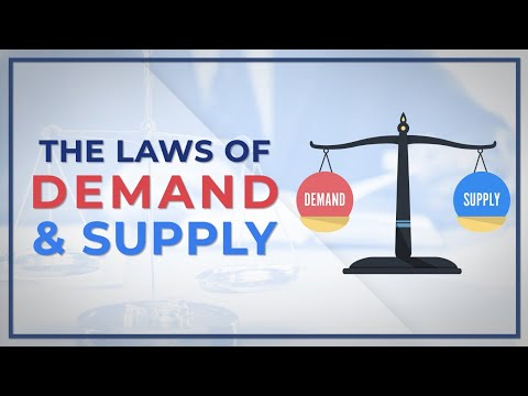 The Laws of Demand and Supply