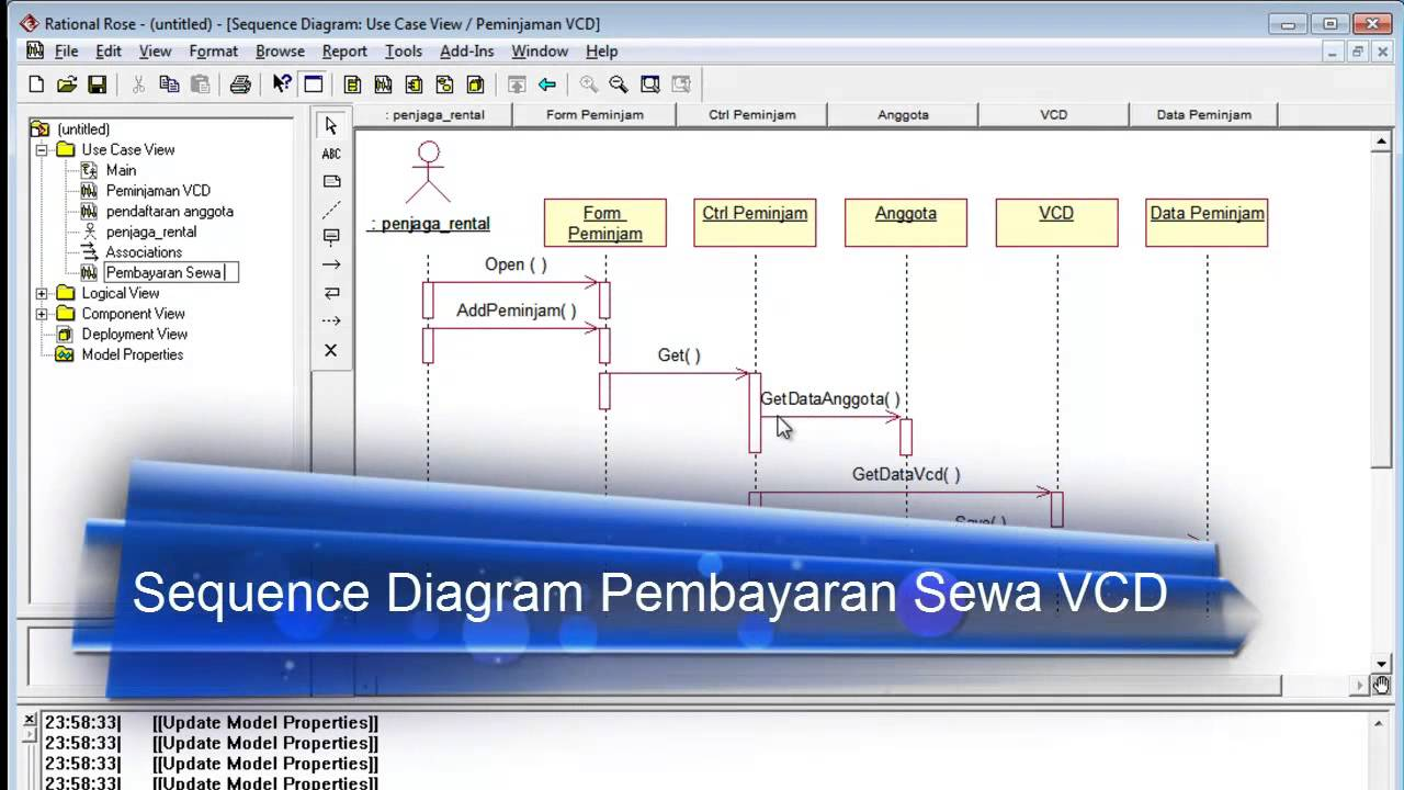 Tutorial membuat sequence diagram sistem informasi rental vcd tutorial membuat sequence diagram sistem informasi rental vcd funnycat ccuart Gallery