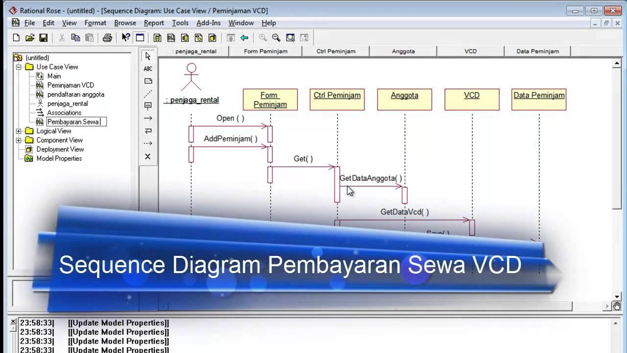 tutorial membuat sequence diagram sistem informasi rental vcd [ 1280 x 720 Pixel ]