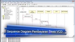 Tutorial Membuat Sequence Diagram Sistem Informasi Rental VCD