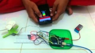 Menyalakan Lampu LED dengan Tombol Raspberry pi
