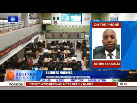 Business Morning: Equities Market Review 19/02/16