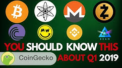 Everything You Must Know About in Crypto Q1 2019 - CoinGecko Report