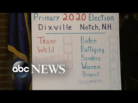 Candidates vie for voters in New Hampshire l ABC News