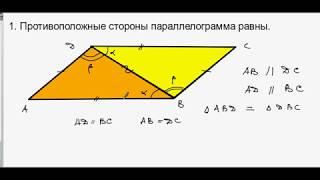 Свойства диагоналей параллелограмма.
