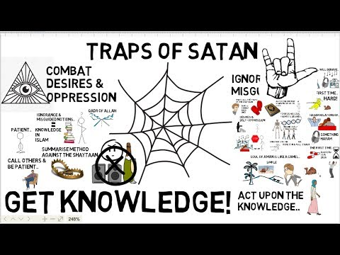 HOW TO COMBAT TRAPS OF SATAN - Tim Humble Animated