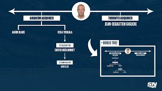 Remembering The Toskala/Giguere Deal w/ Former Leafs GM Brian Burke + BONUS TREE!! | NHL Trade Trees