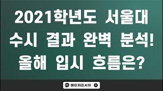 2021학년도 서울대학교 수시(지역균형 & 일반) 선발…