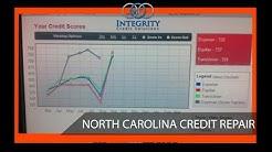 hqdefault - North Carolina Credit Repair