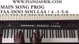 Download lagu The name of Jesus By Sinach How to play the name of Jesus on the piano MP3