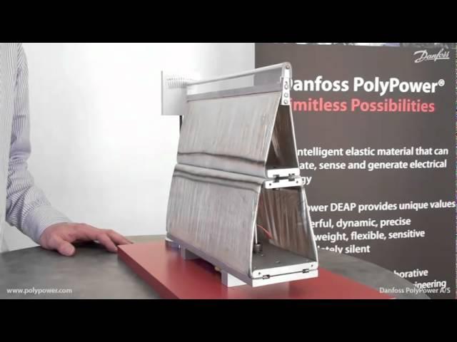 Adaptive Airfoil from Danfoss PolyPower