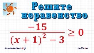 Задание 21 ОГЭ по математике