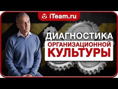 КУЛЬТУРА ОРГАНИЗАЦИИ Русский Менеджмент]