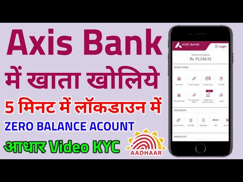 Axis Bank Online