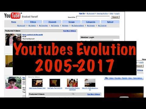 YouTubes Evolution 2005-2017