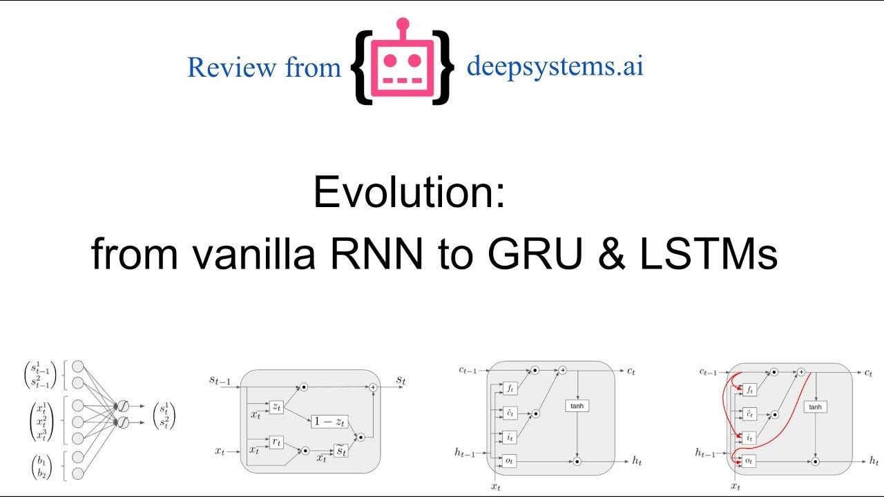 Recurrent Neural Network (RNN) - PRIMO ai