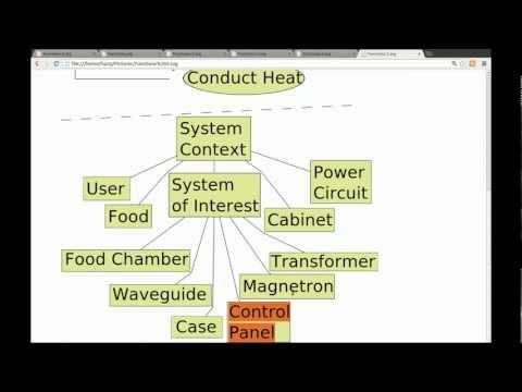 Functional Analysis Screencast