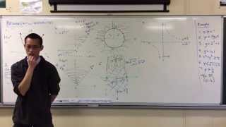 Graphing Regions (4 of 4: The Hyperbola)