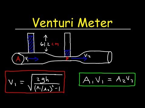 venturi-meter-problems,-bernolli's-principle,-equation-of-continuity---fluid-dynamics