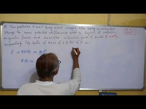 Charged particles in magnetic field, BHU 2015 Math.entrances exam,  B. Sc.