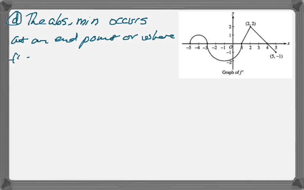Calc AB & Calc BC 2007 (Form B) FRQ #4 - YouTube