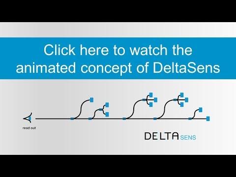 Optics11 presents DeltaSens - multiplexing Fabry-Pérot sensors