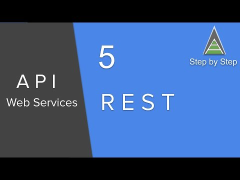 Web Services Beginner Tutorial 5 - What are REST Web Services (Part-1)