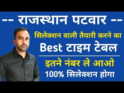 Patwari Exam कैसे Crack Kre ?? / Patwari Exam Strategy / Patwari Exam Date / Patwari Exam News