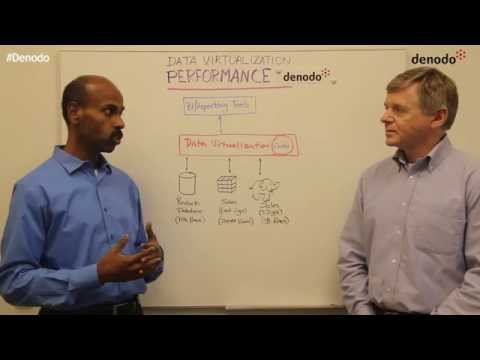 Denodo Platform (Data Virtualization): Performance