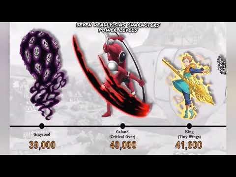 Download Seven Deadly Sins (NANATSU NO TAIZAI) Character Power Levels