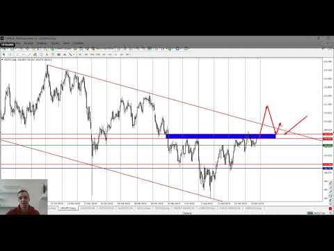 Валютный рынок тест с ответами WMV