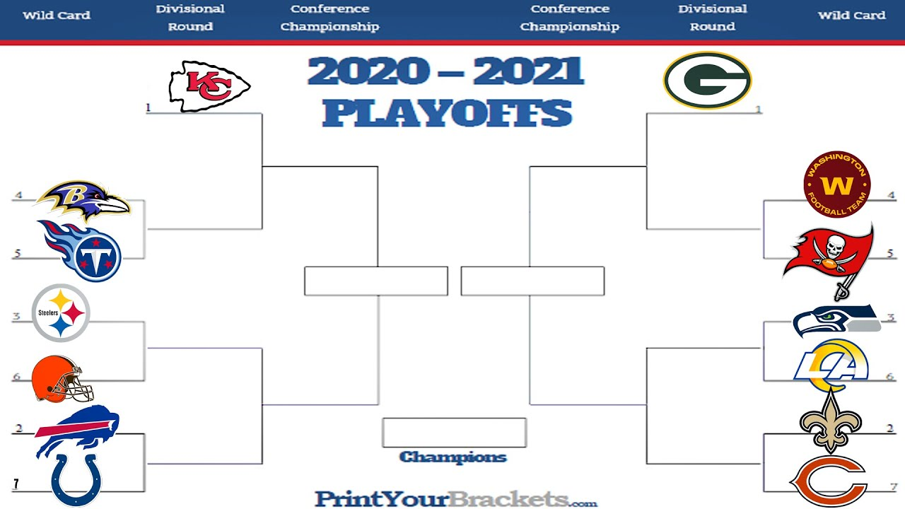 2021 Nfl Playoff Predictions You Won T Believe The Super Bowl Matchup 100 Correct Bracket Youtube