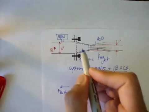Fluid Mechanics: Basics of Linear Momentum: Part 1