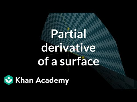 Partial derivative of a parametric surface, part 2