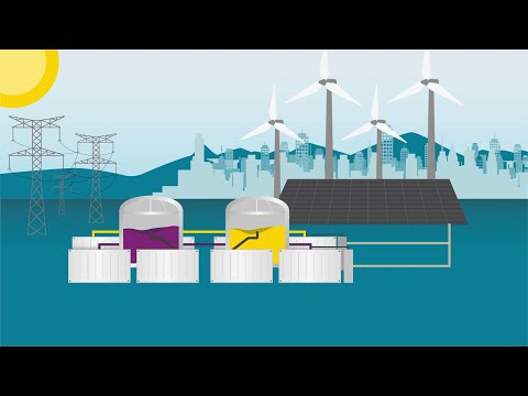 GridStar® Flow: The Future of Energy Storage