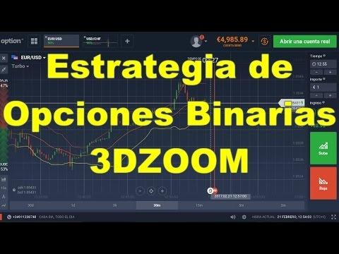 Online binary tony oz stock trade course
