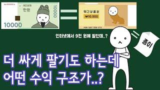 상품권 판매업체는 어떻게 돈을 벌까?