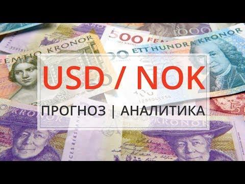 Форекс аналитика по валютной парке USDNOK Доллар и Норвежская крона