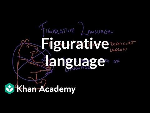 Figurative Language | Reading | Khan Academy