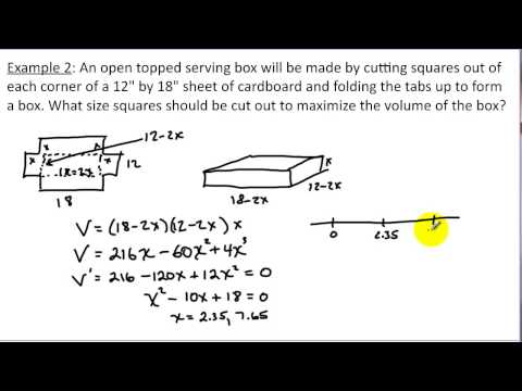 Solving Optimization Problems using Derivatives