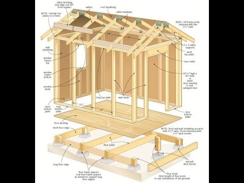 Shed plans how to build a shed with plans blueprints for How to build a house step by step