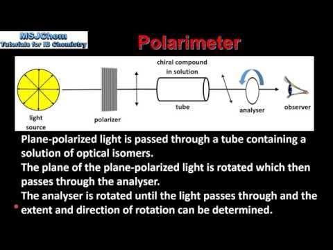 20.3 Optical isomerism part 2 (HL)