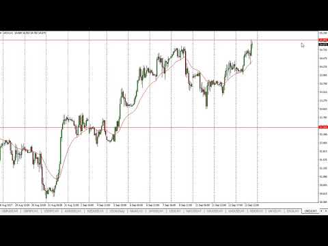 Oil Technical Analysis for September 14, 2017 by FXEmpire.com