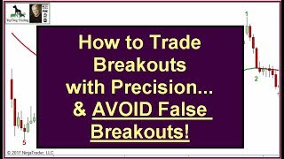 Forex Trading Training: Trading Breakout Strategy Patterns